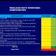 Workshop Penyusunan Rencana Pembelajaran Semester (RPS) bagi Dosen IKIP PGRI Pontianak